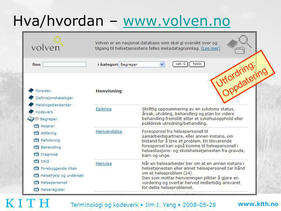 Hva/hvordan – www.volven.no