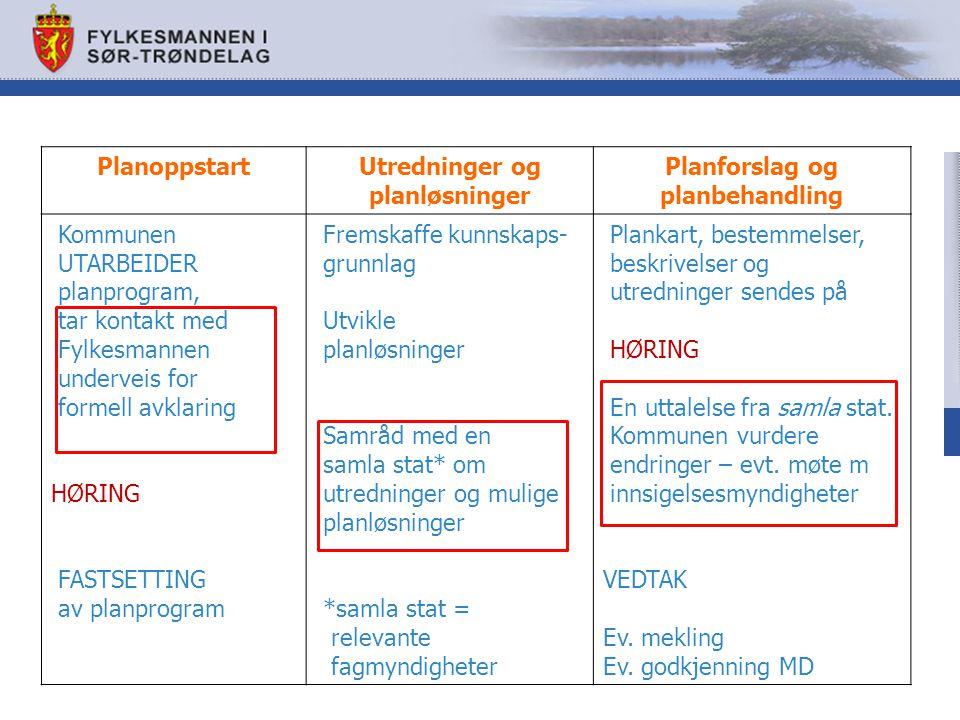 Utredninger og planløsninger Planforslag og planbehandling