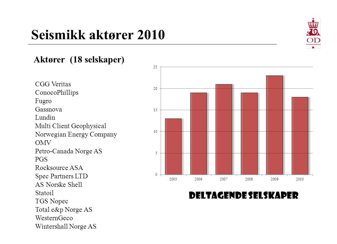 Seismikk aktører 2010 Aktører (18 selskaper) Deltagende selskaper