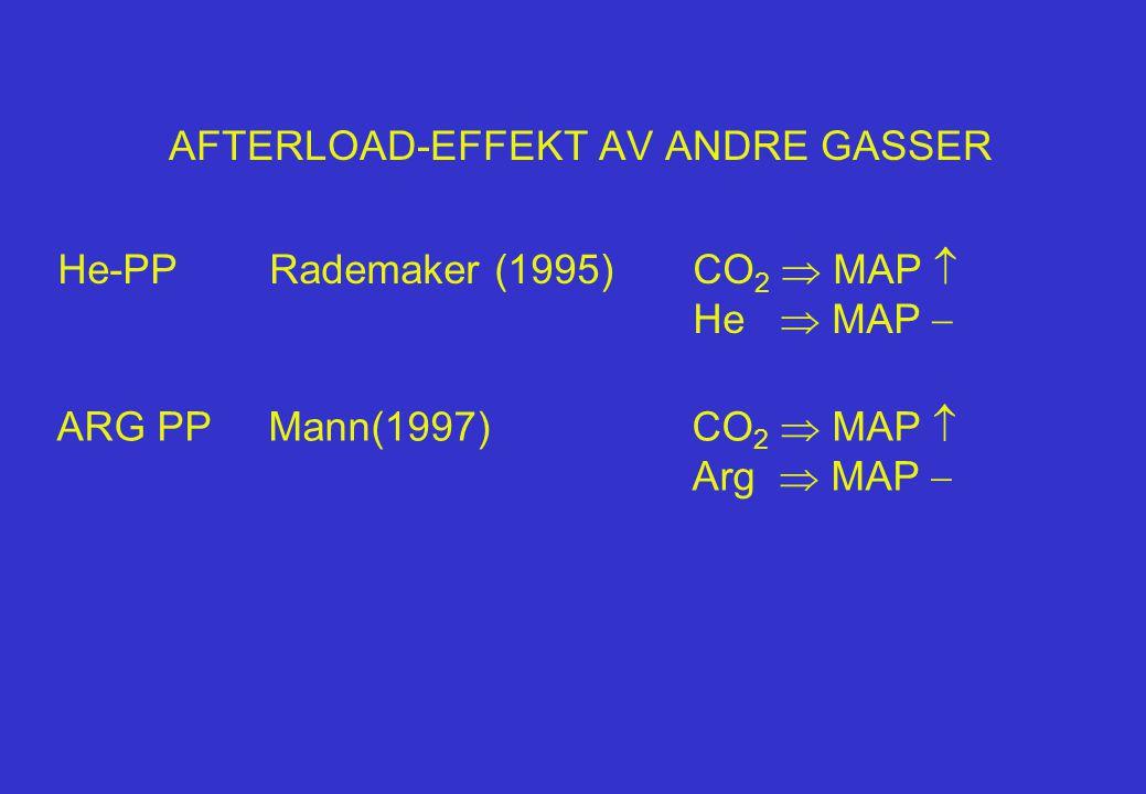 AFTERLOAD-EFFEKT AV ANDRE GASSER