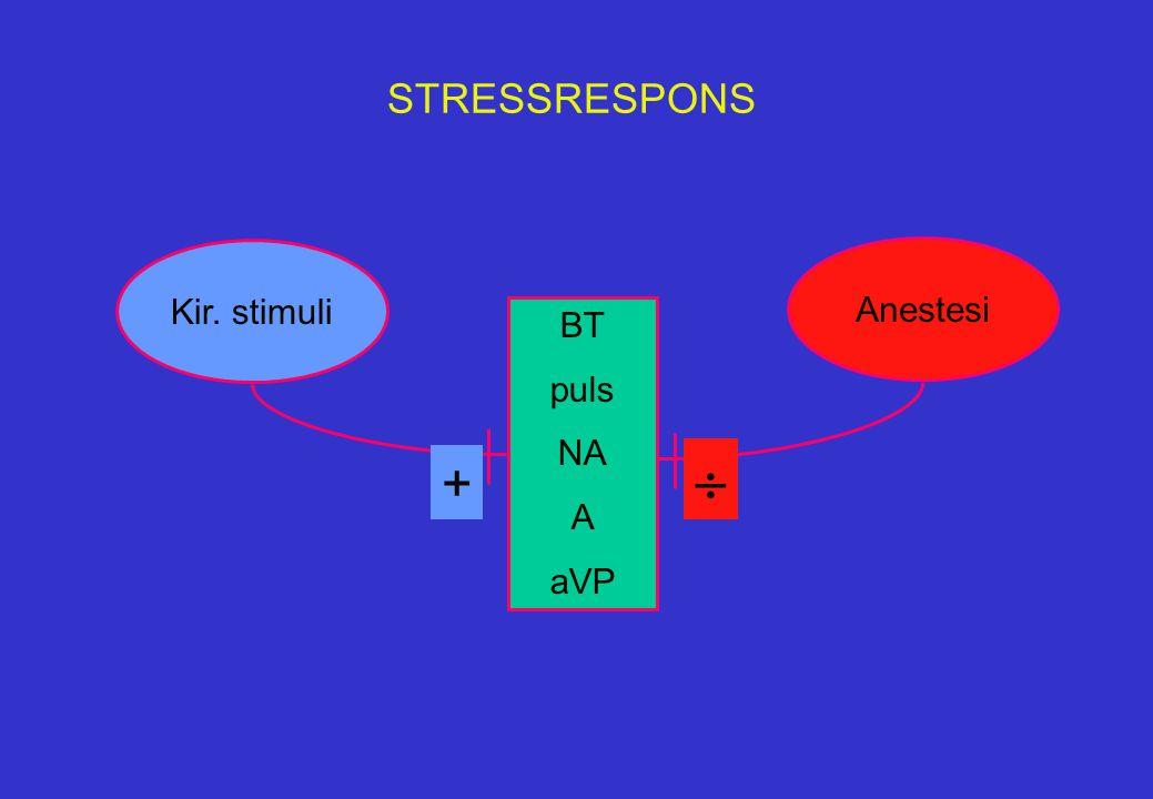 STRESSRESPONS Kir. stimuli + Anestesi  BT puls NA A aVP