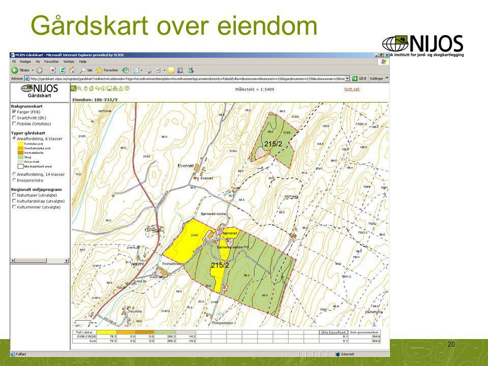 Gårdskart over eiendom