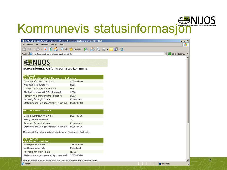 Kommunevis statusinformasjon