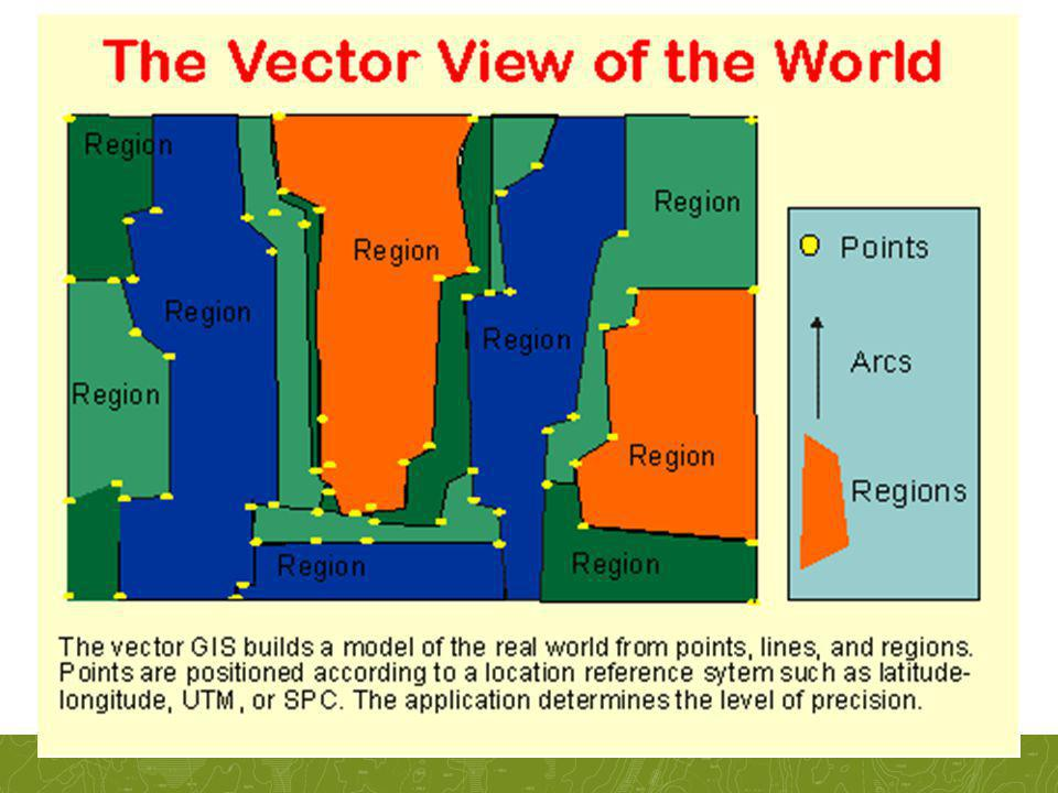 Punkt, linjer og regioner blir ofte betegnet geografiske objekter