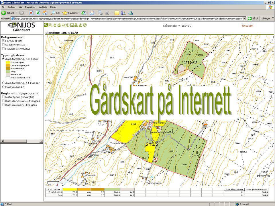 Gårdskart på Internett