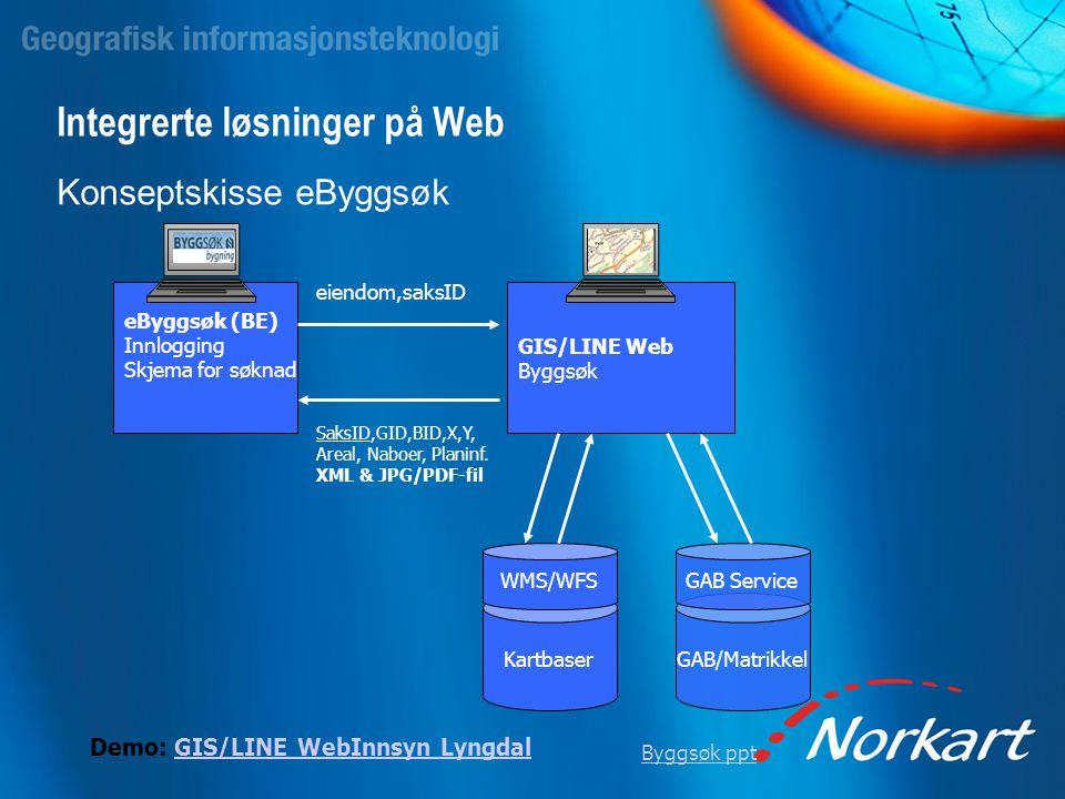 Integrerte løsninger på Web