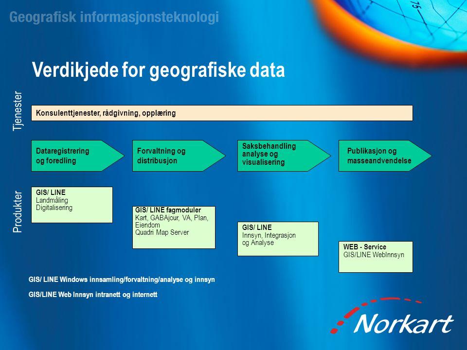 Verdikjede for geografiske data
