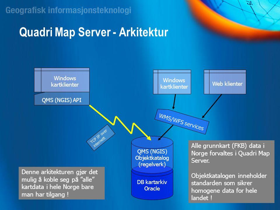Quadri Map Server - Arkitektur