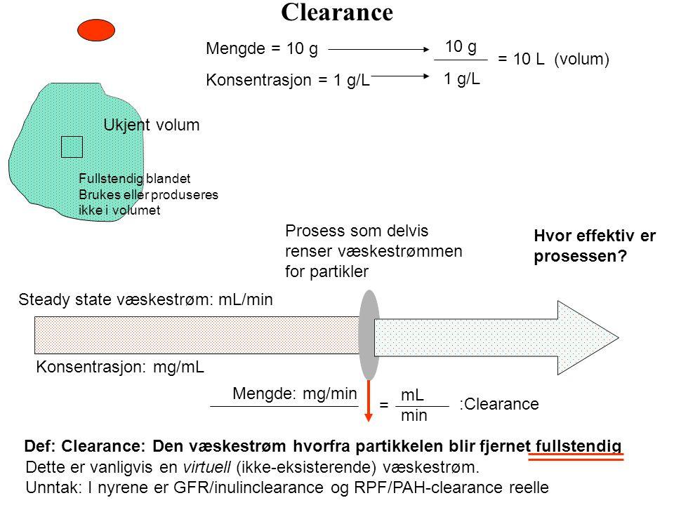 Clearance Mengde = 10 g 10 g = 10 L (volum) Konsentrasjon = 1 g/L