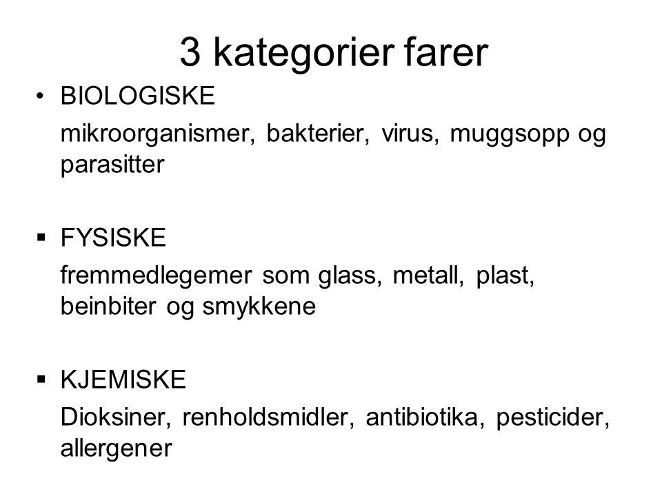 3 kategorier farer BIOLOGISKE