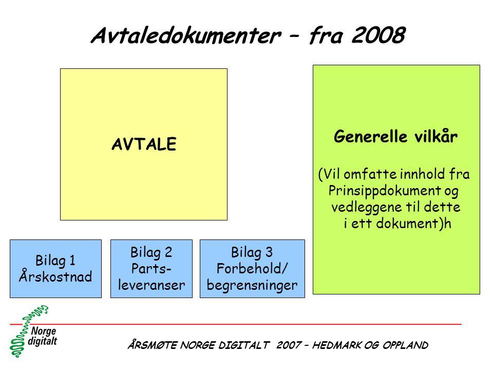 Avtaledokumenter – fra 2008
