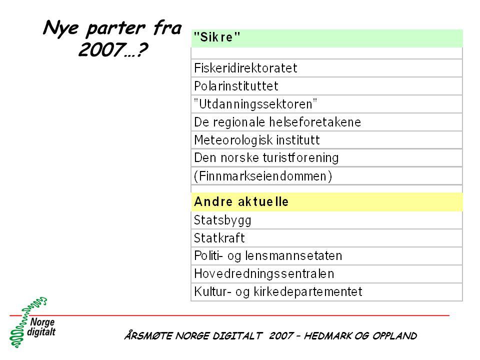ÅRSMØTE NORGE DIGITALT 2007 – HEDMARK OG OPPLAND