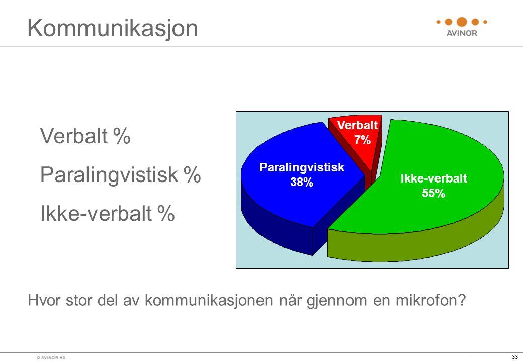 Kommunikasjon Verbalt % Paralingvistisk % Ikke-verbalt %