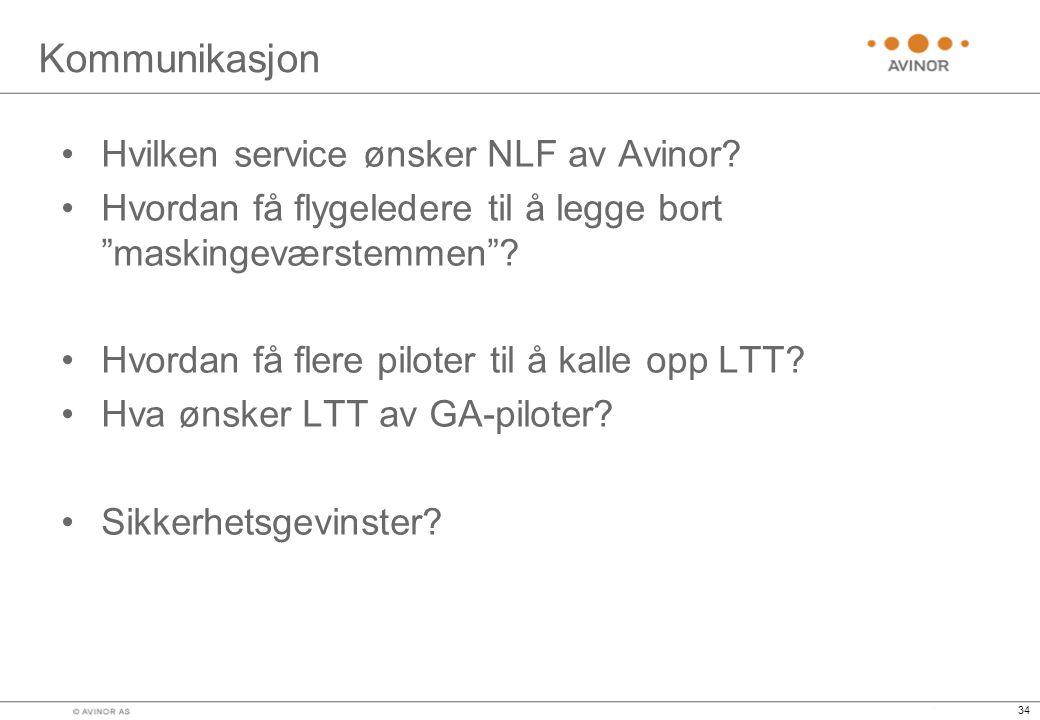 Kommunikasjon Hvilken service ønsker NLF av Avinor