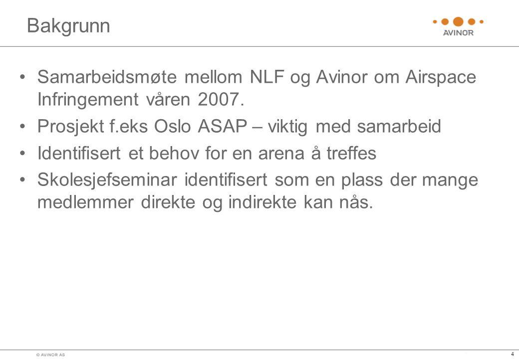 Bakgrunn Samarbeidsmøte mellom NLF og Avinor om Airspace Infringement våren 2007. Prosjekt f.eks Oslo ASAP – viktig med samarbeid.