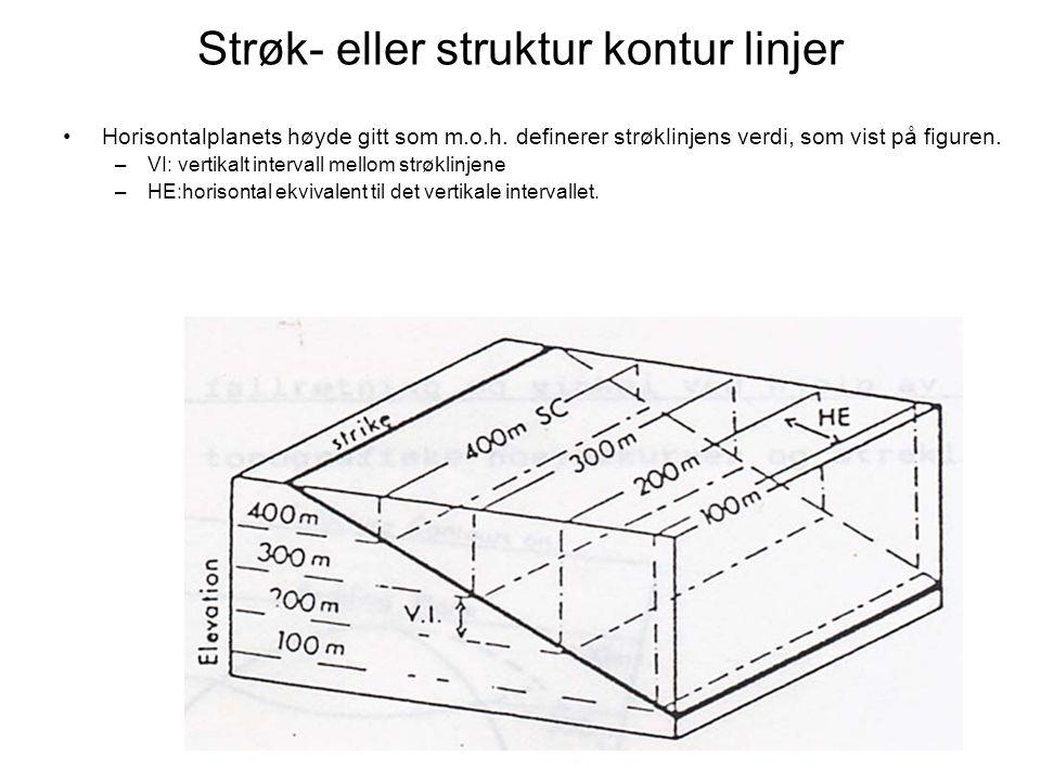 Strøk- eller struktur kontur linjer
