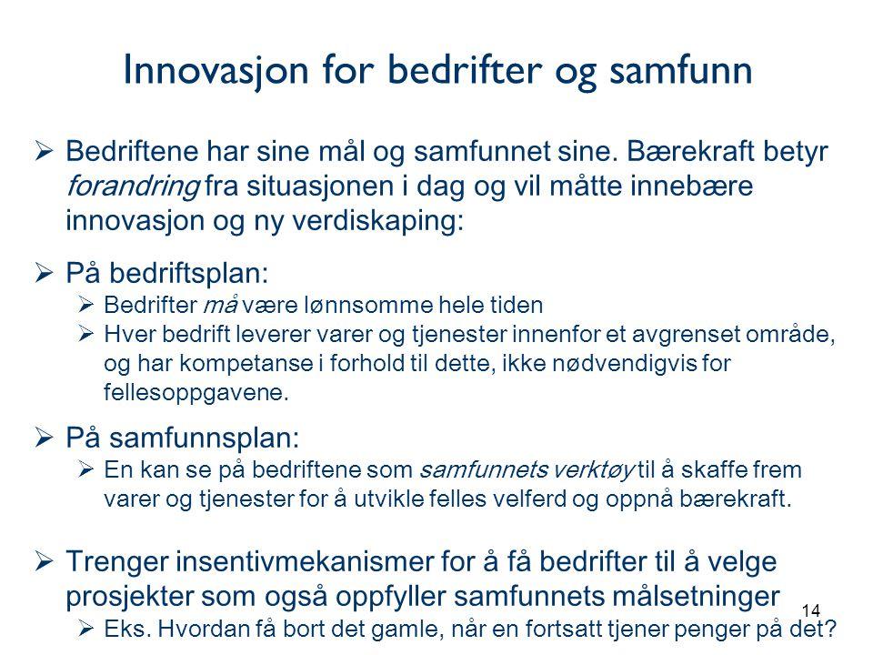 Innovasjon for bedrifter og samfunn