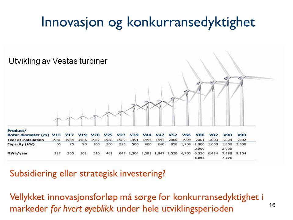 Innovasjon og konkurransedyktighet