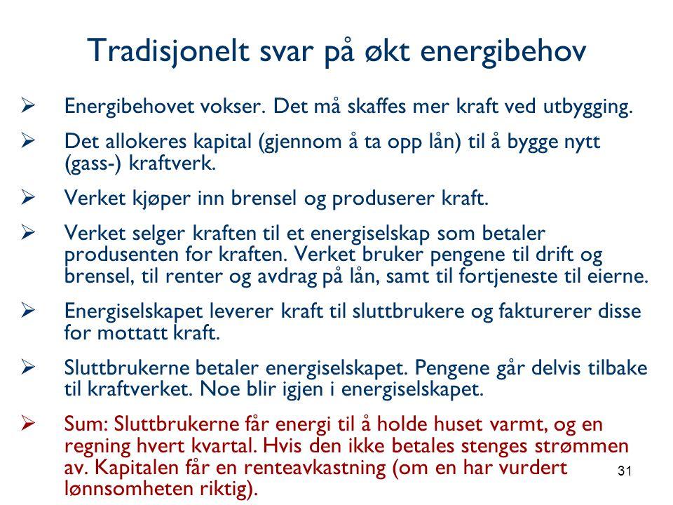 Tradisjonelt svar på økt energibehov