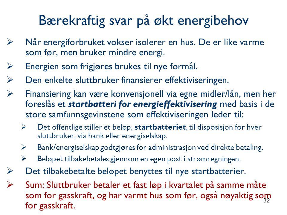 Bærekraftig svar på økt energibehov