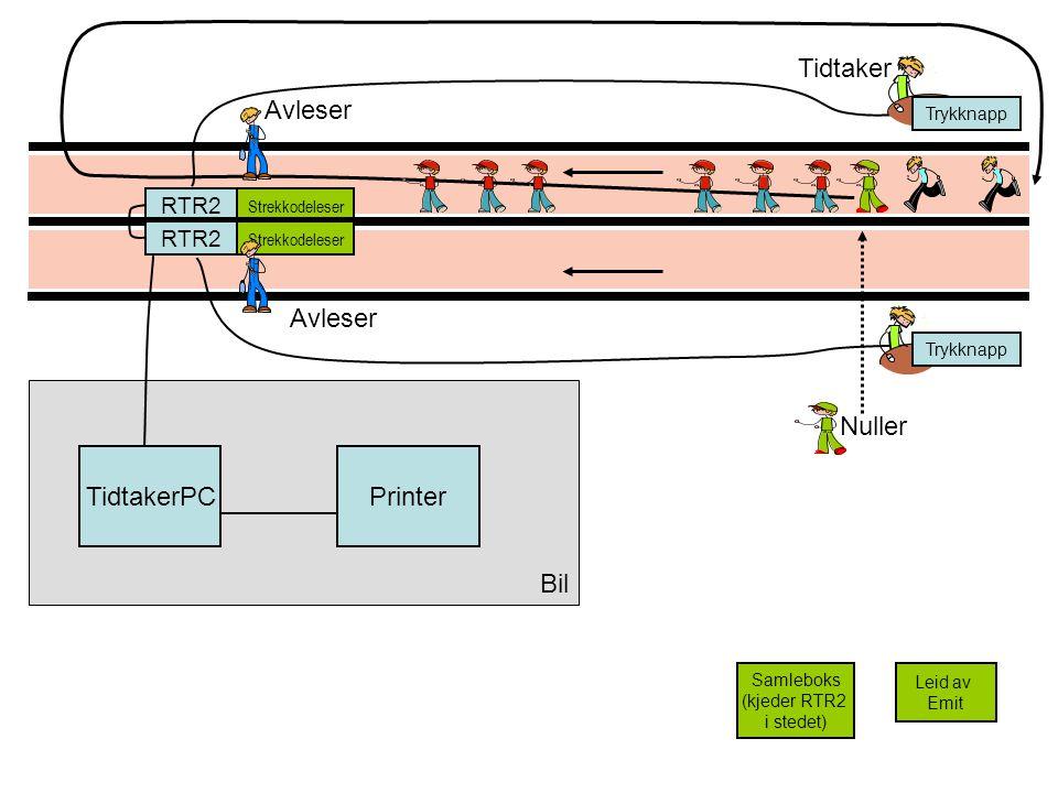 Tidtaker Avleser Avleser Bil Nuller TidtakerPC Printer RTR2 RTR2