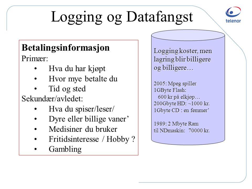 Logging og Datafangst Betalingsinformasjon Primær: Hva du har kjøpt