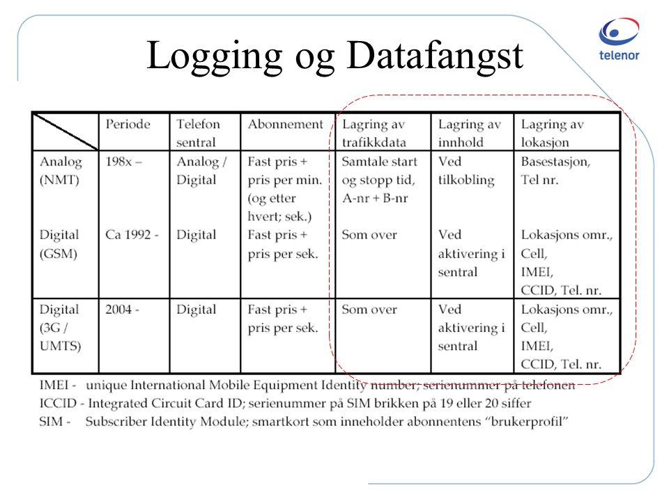 Logging og Datafangst