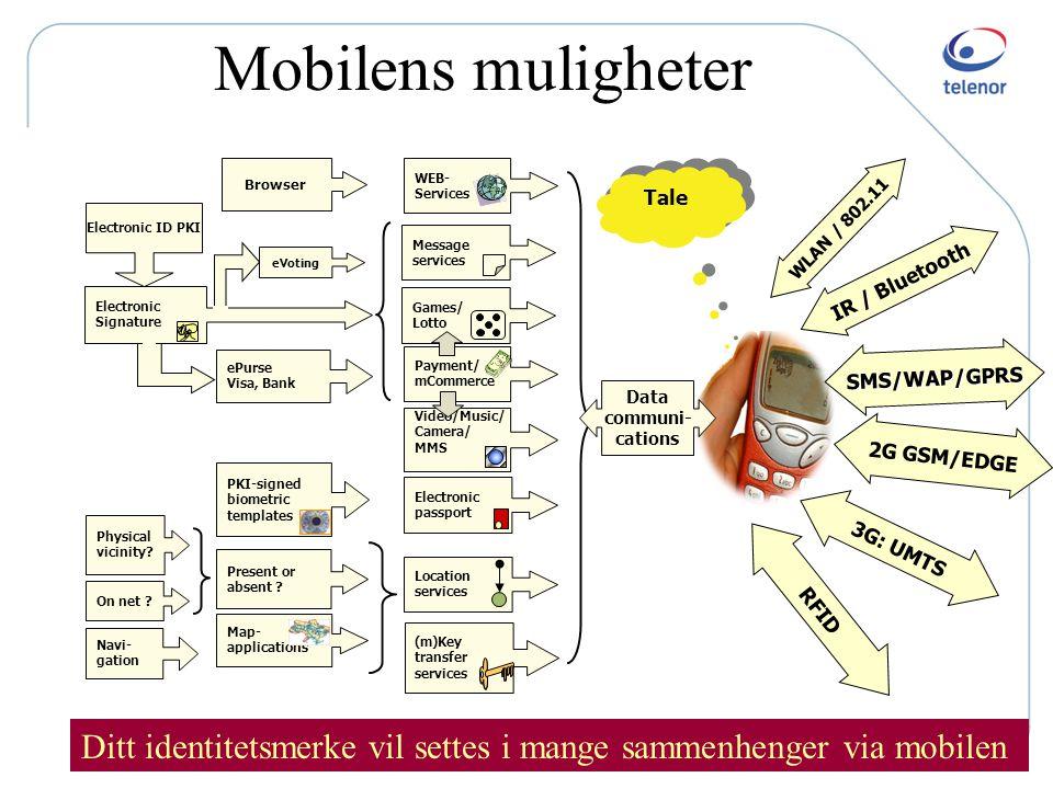 Ditt identitetsmerke vil settes i mange sammenhenger via mobilen