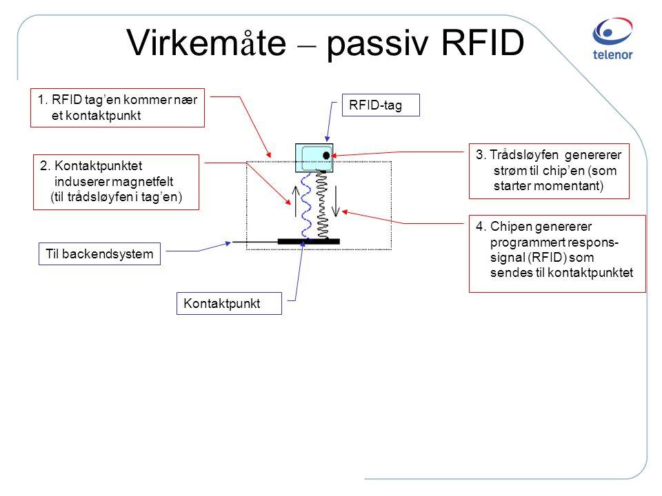 Virkemåte – passiv RFID