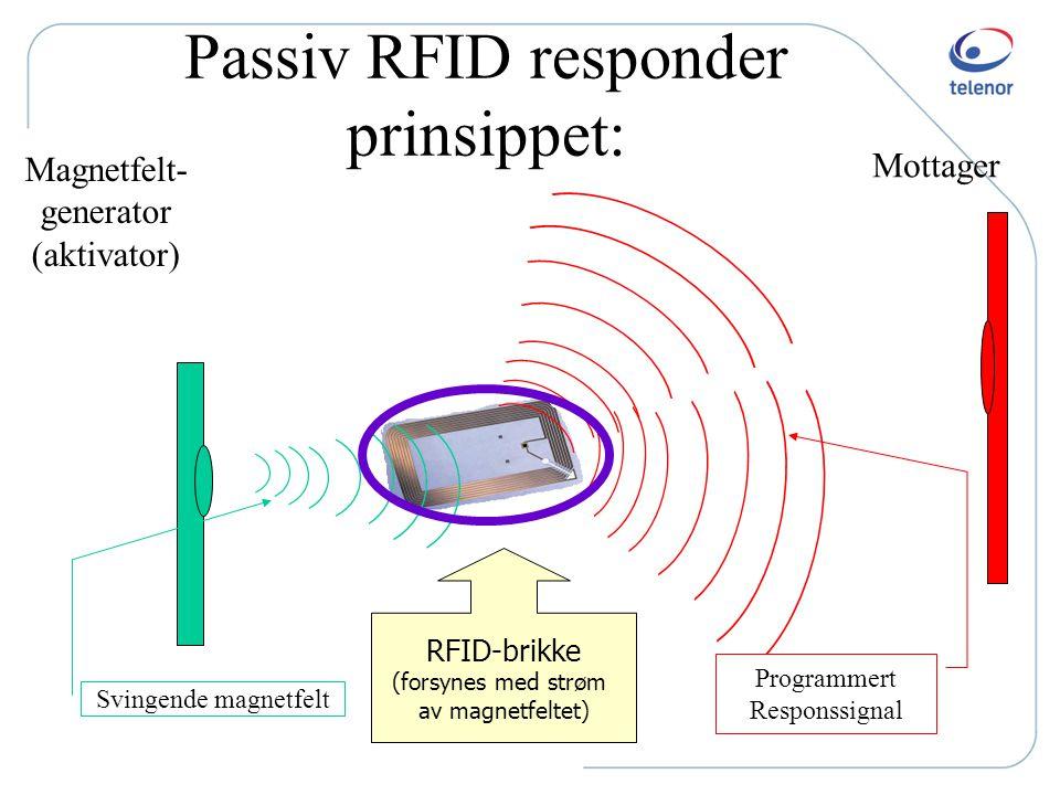 Passiv RFID responder prinsippet: