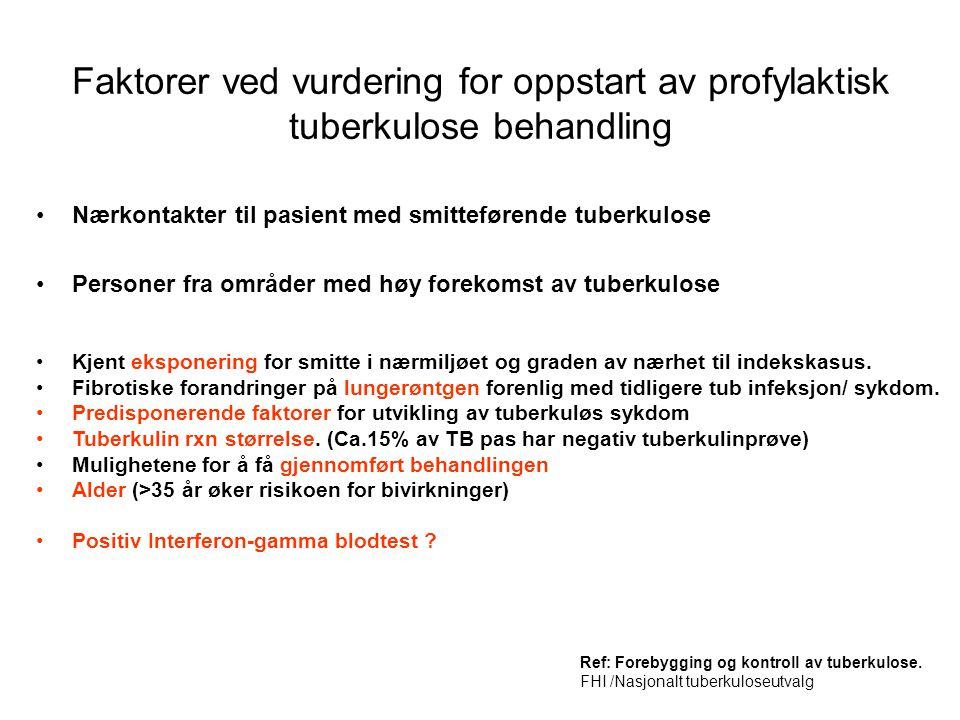 Faktorer ved vurdering for oppstart av profylaktisk tuberkulose behandling