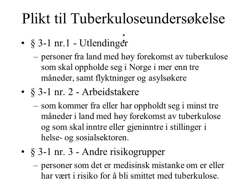 Plikt til Tuberkuloseundersøkelse :