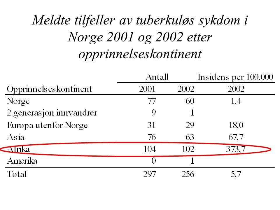 Meldte tilfeller av tuberkuløs sykdom i Norge 2001 og 2002 etter opprinnelseskontinent