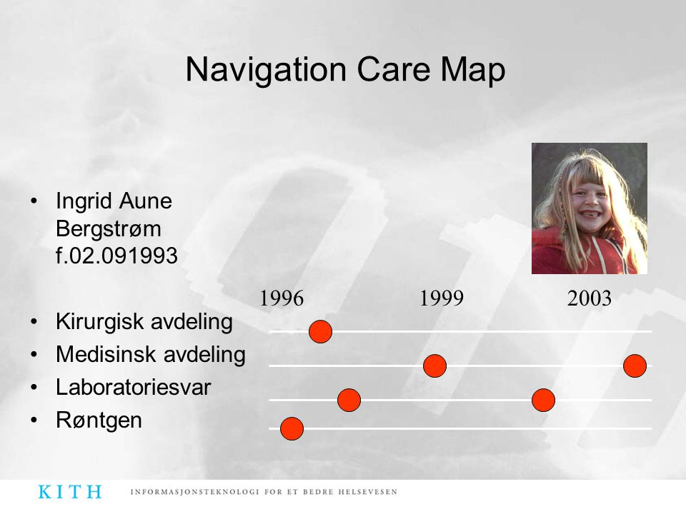 Navigation Care Map Ingrid Aune Bergstrøm f.02.091993