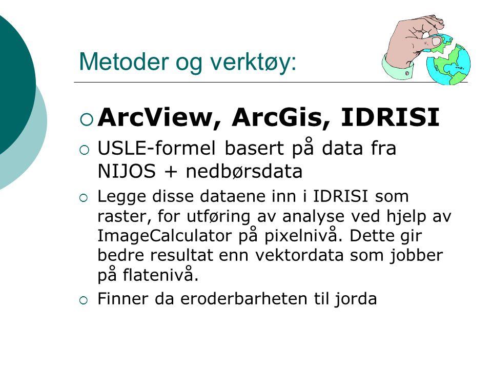 ArcView, ArcGis, IDRISI Metoder og verktøy: