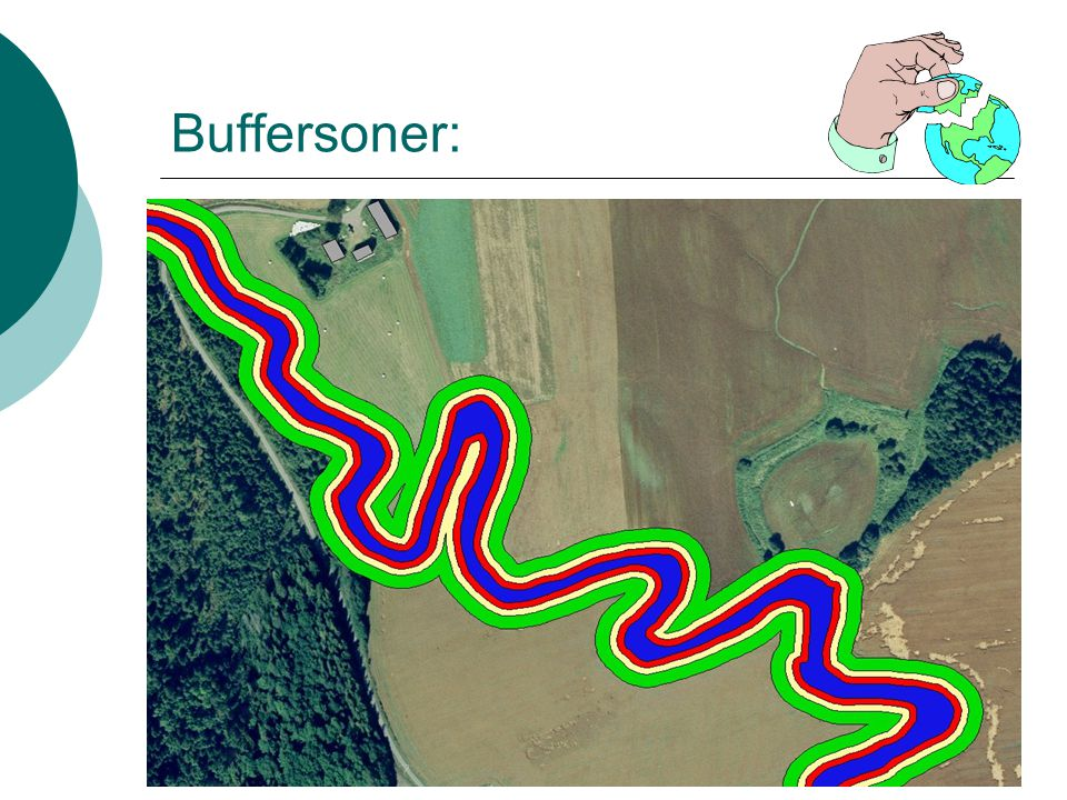 Buffersoner: