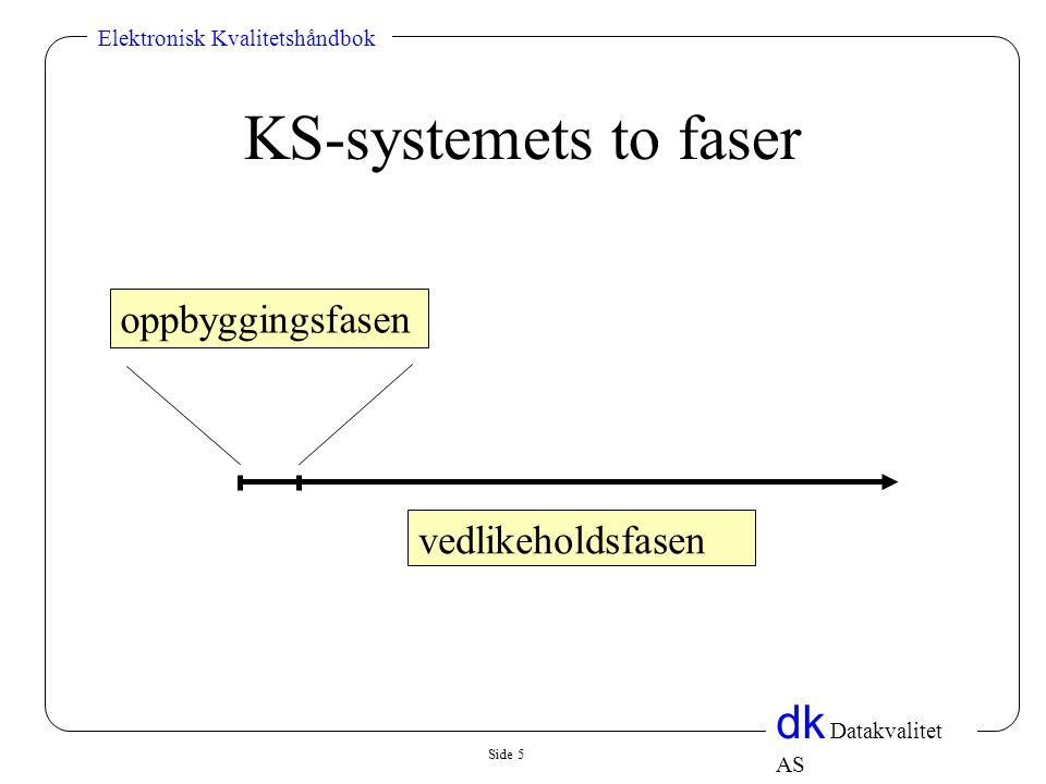 KS-systemets to faser oppbyggingsfasen vedlikeholdsfasen