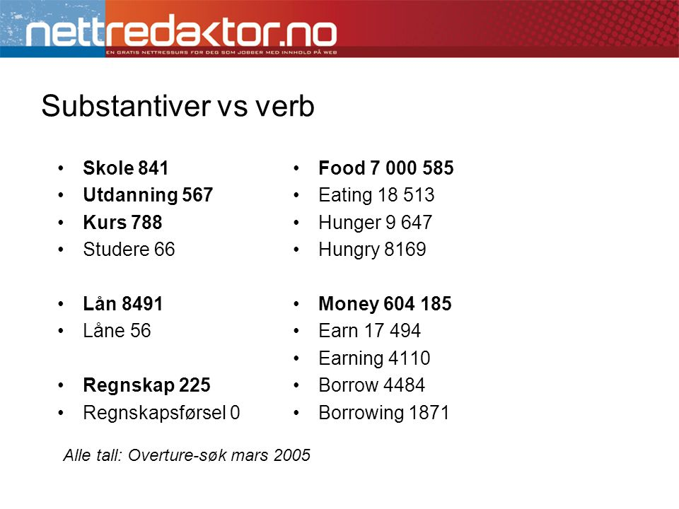 Substantiver vs verb Skole 841 Utdanning 567 Kurs 788 Studere 66