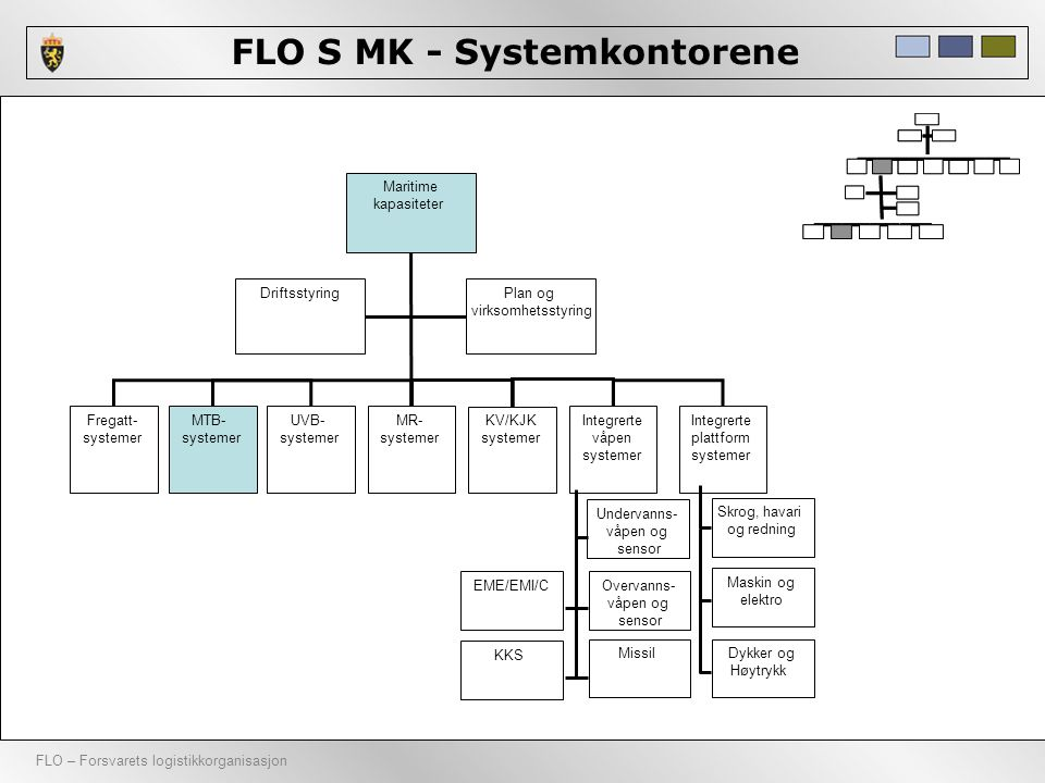 FLO S MK - Systemkontorene