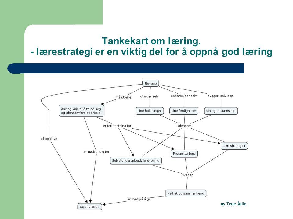 Tankekart om læring. - lærestrategi er en viktig del for å oppnå god læring
