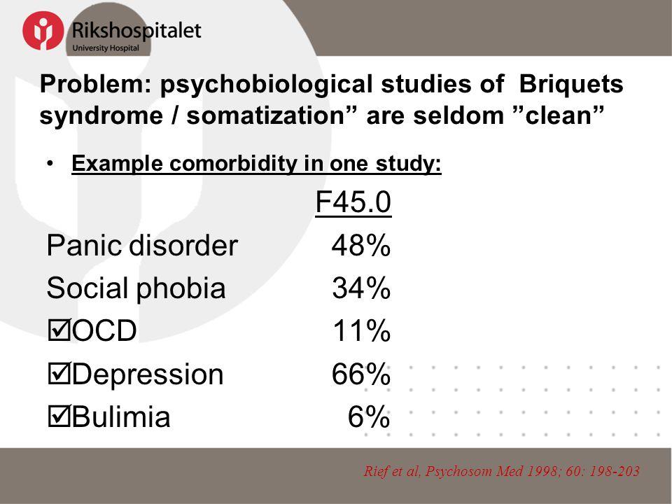 F45.0 Panic disorder 48% Social phobia 34% OCD 11% Depression 66%