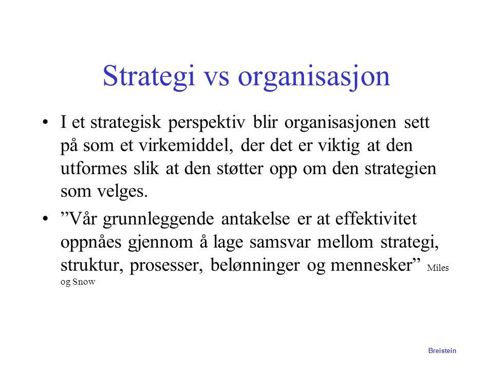 Strategi vs organisasjon