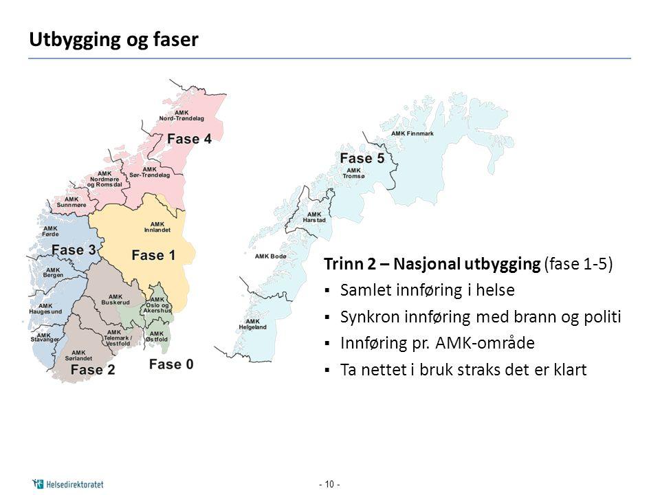 Utbygging og faser Trinn 2 – Nasjonal utbygging (fase 1-5)