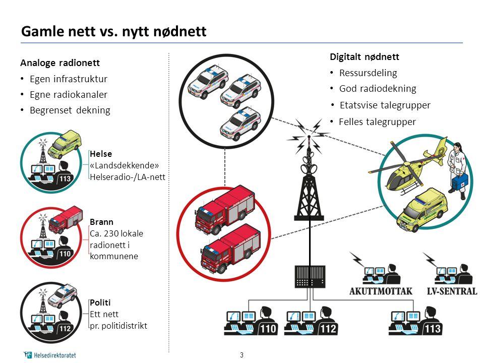 Gamle nett vs. nytt nødnett
