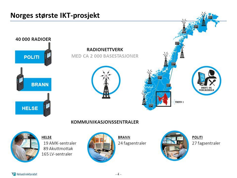 Norges største IKT-prosjekt
