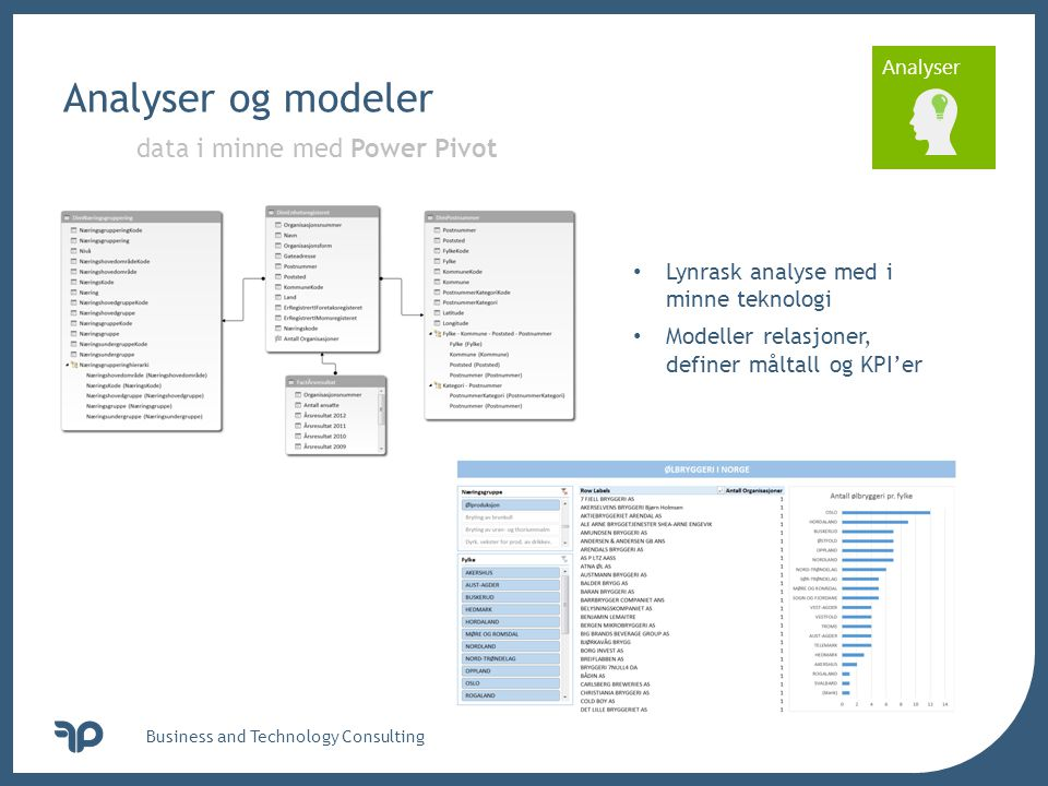 Analyser og modeler data i minne med Power Pivot