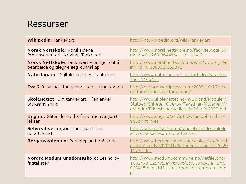 Ressurser Wikipedia: Tankekart http://no.wikipedia.org/wiki/Tankekart