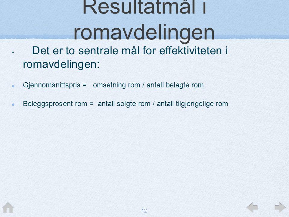 Resultatmål i romavdelingen