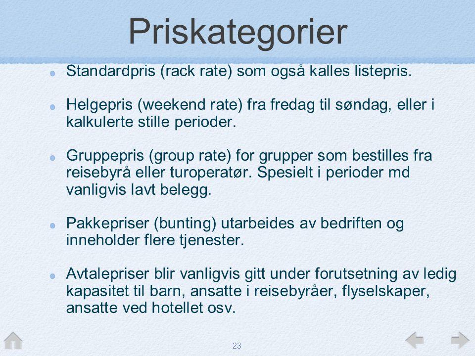 Priskategorier Standardpris (rack rate) som også kalles listepris.