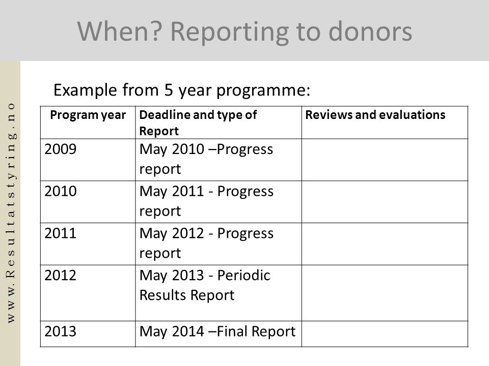 When Reporting to donors